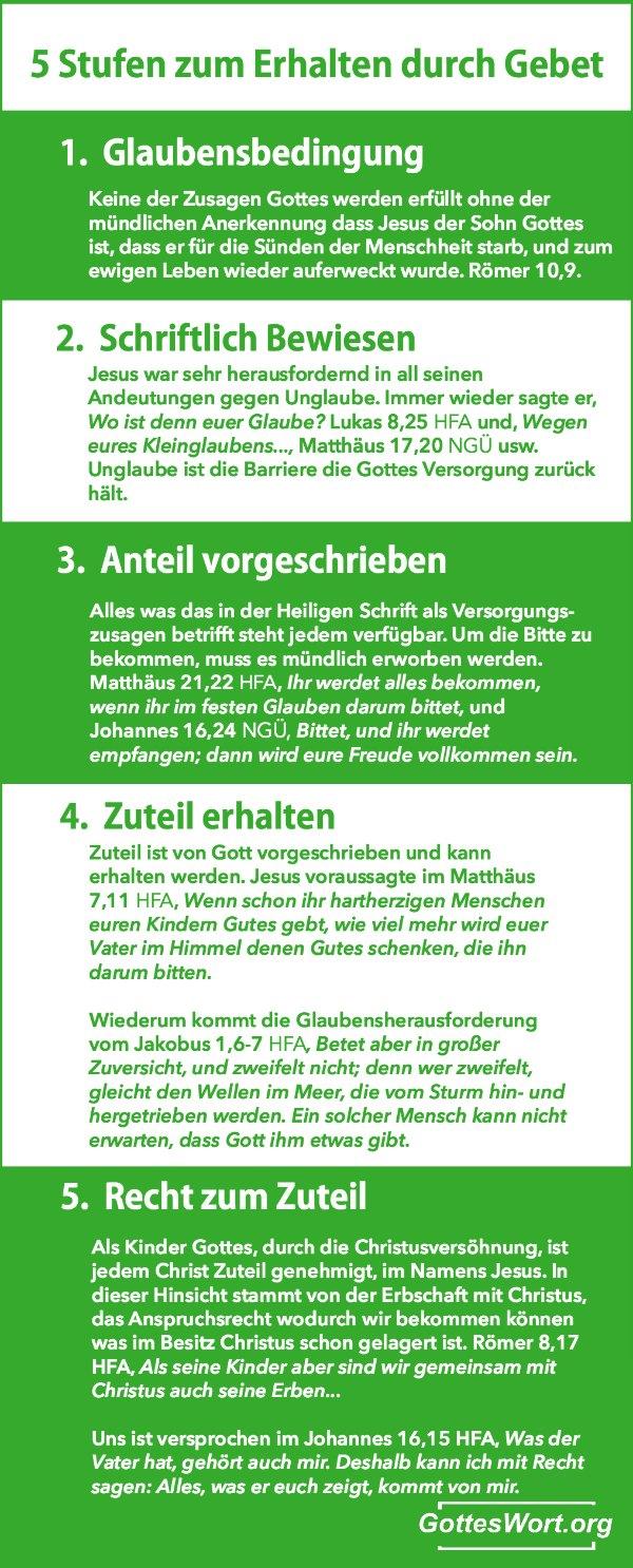 5 Stufen zum Erhalten durch Gebet Weiterlesen: https://www.gottes-wort.com/bitten.html